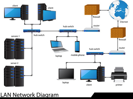 computer server: LAN Network Diagram Illustrator for Business and Technology Concept  Illustration