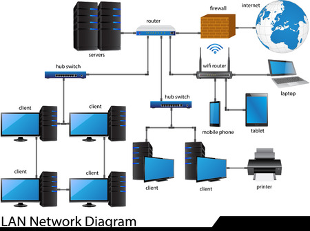 network security: LAN Network Diagram Illustrator for Business and Technology Concept  Illustration