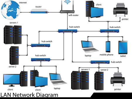 computer networking: LAN Network Diagram Illustrator for Business and Technology Concept  Illustration