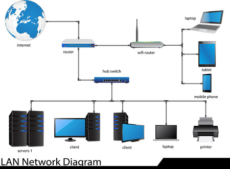 LAN Network Diagram Illustrator for Business and Technology Concept Фото со стока - 23981336