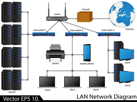 LAN Network Diagram Illustrator  for Business and Technology Concept  Vector