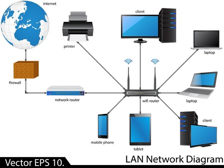 LAN Network Diagram Illustrator for Business and Technology Concept  Stock Illustratie