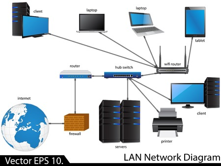 network router: LAN Network Diagram  Illustrator  for Business and Technology Concept