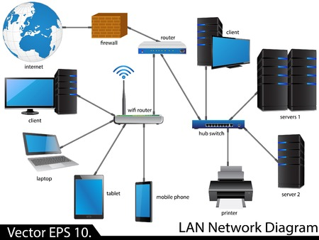 LAN Network Diagram Illustrator voor Business en Technology Concept Stock Illustratie