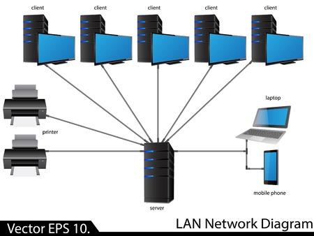 lan: LAN Network Diagram Illustrator  for Business and Technology Concept