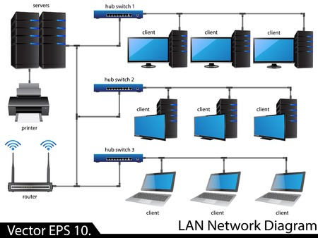 wireless lan: LAN Network Diagram  Illustrator for Business and Technology Concept