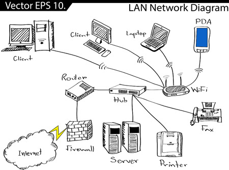LAN Network Diagram  Illustrator Sketcked Vector