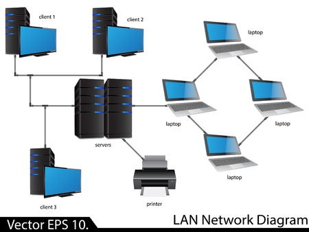 computer network: LAN Network Diagram Illustrator  for Business and Technology Concept