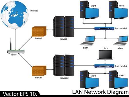 red lan: LAN Diagrama de Red Illustrator para Concepto Negocios y Tecnolog�a Vectores