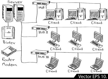 LAN Network Diagram Vector Illustrator Sketcked, EPS 10  Illustration