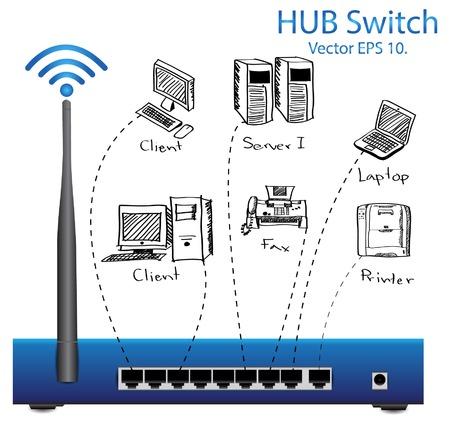HUB Switch Router Vector Illustration, EPS 10. Illustration