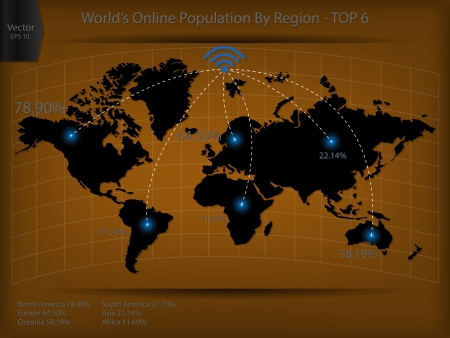 Detail of Infographic Vector Illustration, World Map and Information Graphics with Online Population in the World, Vector EPS 10. Vector