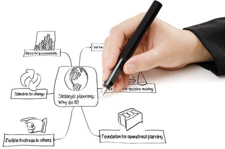 Hand write strategic planning on the whiteboard. photo