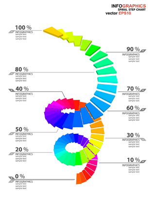 dimensions: The 3D dimensions spiral stair white spectrum