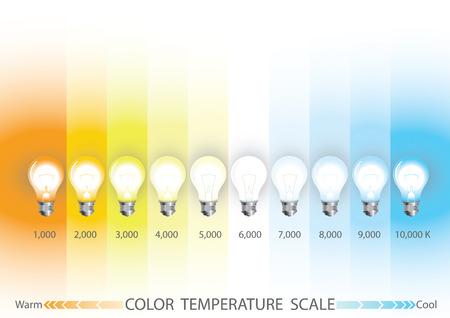 info graphics,  Light color temperature scale Stock Illustratie
