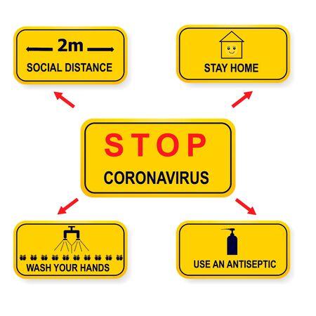 Coronavirus COVID-19 prevention infographic. Coronavirus prevention. Vector Ilustracja