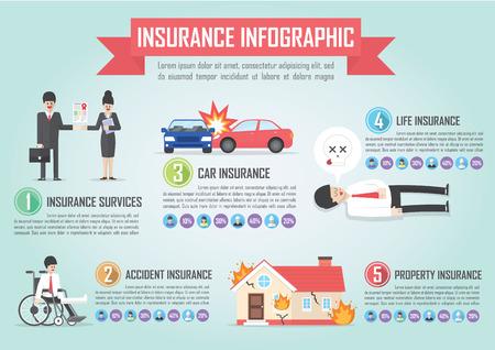 seguro: Seguros plantilla de diseño infográfico con el coche, vida, accidentes, icono propiedad, vector, EPS10 Vectores