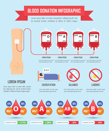 give: Blood donation, Blood donor infographics design template