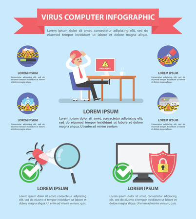 crime: Computer virus and security infograhpic design template, VECTOR