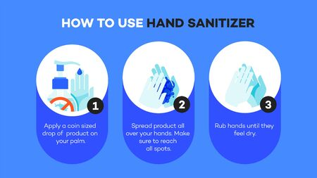 Infographic illustration how to use hand sanitizer. 일러스트