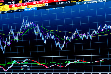 technical analysis: Chart for technical analysis of a financial instrument Stock Photo