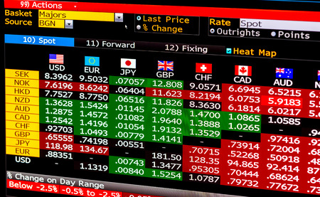 Complex data table providing financial information about forex and currencies trading market