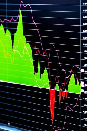 technical analysis: Computer screen with chart for technical analysis of financial instrument with indicators, vertical frame Stock Photo
