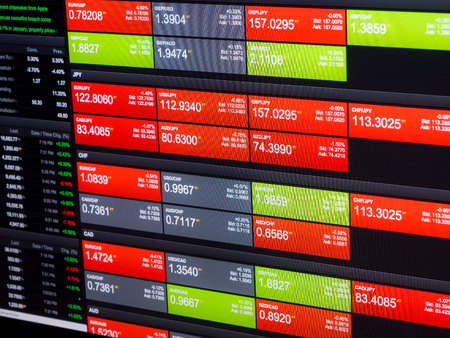stock ticker board: Computers of a trading desk and data showing prices of currencies and foreign exchange.