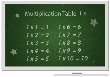 Chalkboard with Multiplication table written with white chalk on it Educational material for school photo