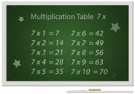 multiplicacion: Pizarra con Tabla de multiplicar por escrito con tiza blanca sobre el mismo material educativo para la escuela Foto de archivo