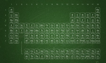 Periodic Table of the Elements written in chalk on chalkboard