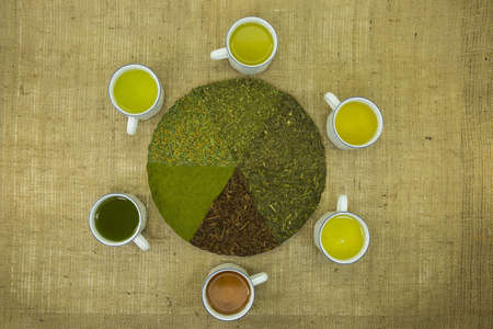 Japanese tea. Tea background. Six varieties of Japanese tea. Tea is brewed in a cup. Photo on the background of burlap.