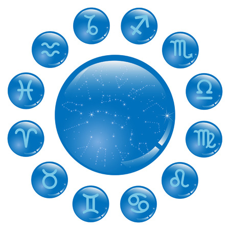 Zodiacal signs in the blue circles