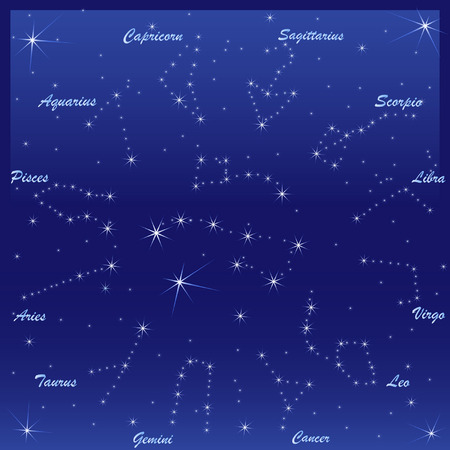 Zodiac signs on the blue background