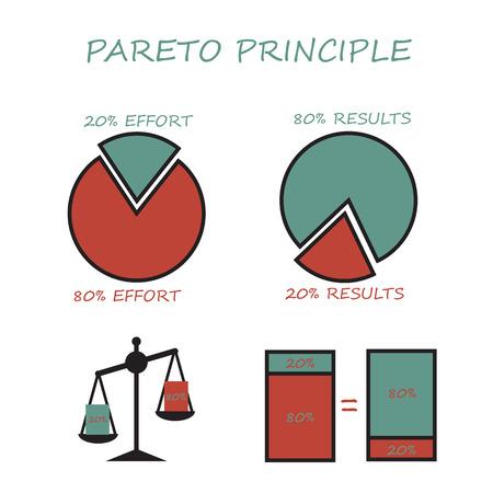 Principe de Pareto, 80 20 règle. graphique circulaire, histogramme, libra. Infographies mis illustration vectorielle Banque d'images - 63041804