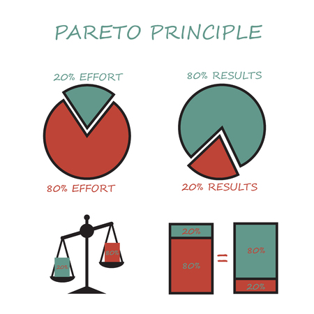 Pareto principle, 80 20 rule. Pie graph, column chart, libra. Infographics set raster illustration