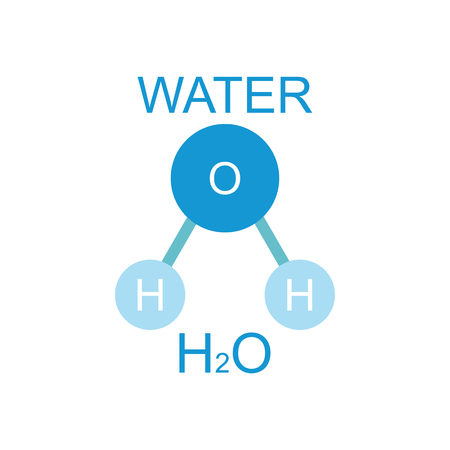 atomic symbol: Water natural inorganic compound, water molecular structure. Raster illustration