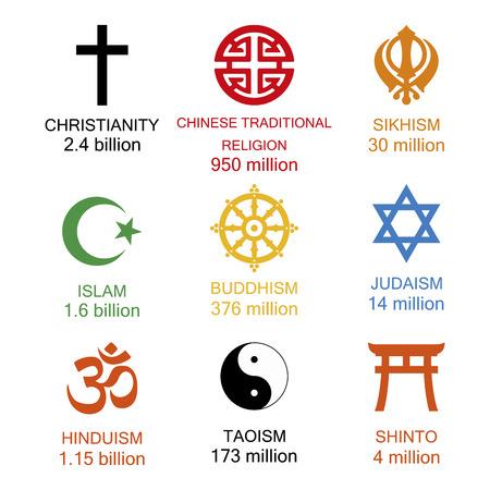 Vector illustratie. Wereld religieuze tekens en symbolen in kleur verzameld met inscripties en statistieken van een groot aantal aanhangers van religie