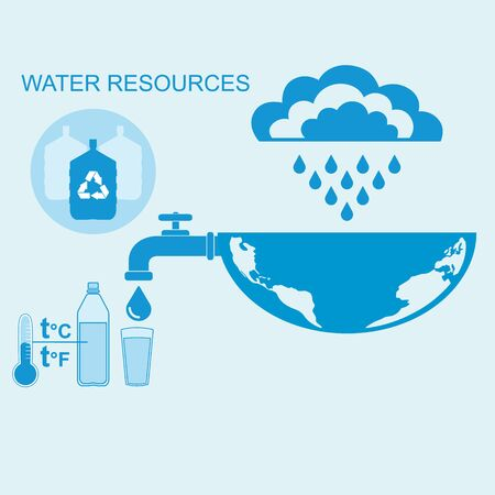 Symbols of clouds, rain, drops, world map, water tap, waves. Ecology concept and save water resources. Vector illustration.