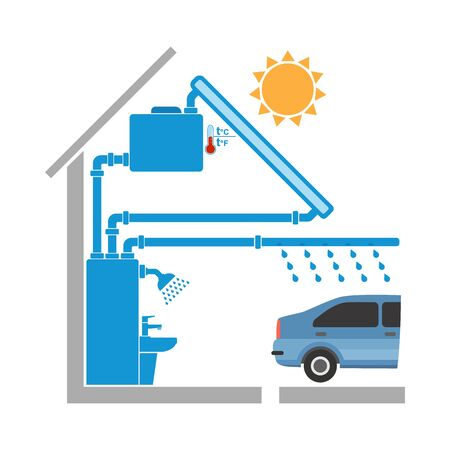 Symbols of solar water heater and water reuse system. Concept of eco house. Vector illustration. Stock Illustratie