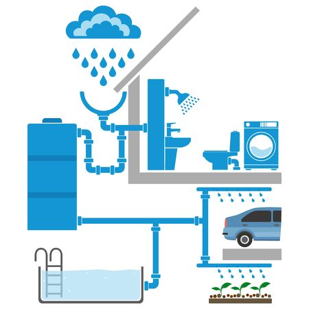 Symbols of rain, rainwater collection and reuse systems. Infographic elements for eco house concept. Vector illustration.