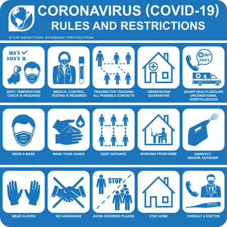 Healthcare infographic elements. CORONAVIRUS (COVID-19), RULES AND RESTRICTIONS. Vector illustration.