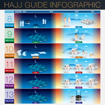 Hajj (islamic pilgrimage) guide infographic kaaba vector illustratrion Illustration