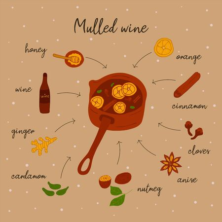 Mulled wine recipe in doodle style, hot drink in winter, poster for cafe, menu. Spice set, cardamom, cinnamon stick, nutmeg, anise star, honey, ginger, orange. Warming drink. Colorful illustration On a beige background with snowflakes Ilustração