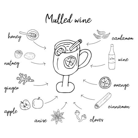 Mulled wine recipe in doodle style, hot drink in winter, poster for cafe, menu. Spice set, cardamom, cinnamon stick, nutmeg, anise star, honey, ginger, orange. Warming drink. Black and white illustration