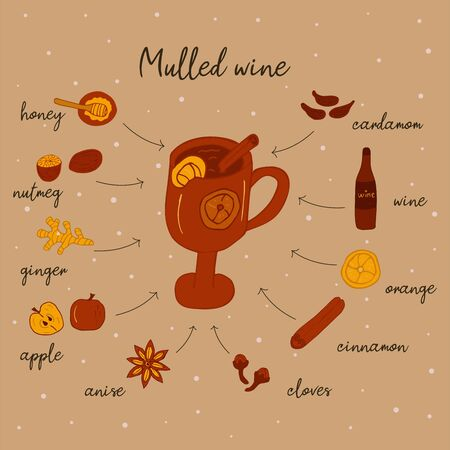 Mulled wine recipe in doodle style, hot drink in winter, poster for cafe, menu. Spice set, cardamom, cinnamon stick, nutmeg, anise star, honey, ginger, orange. Warming drink. Food illustration On a beige background with snowflakes Illustration