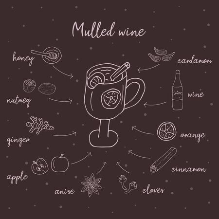 Mulled wine recipe in doodle style, hot drink in winter, poster for cafe, menu. Spice set, cardamom, cinnamon stick, nutmeg, anise star, honey, ginger, orange. Warming drink. Food illustration On a purple background with snowflakes