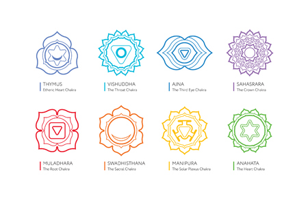 throat chakra: Chakras set - ayurveda, spirituality, yoga symbols. Editable illustration, linaer style.