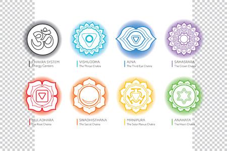 Chakras Set With Om Ayurveda Spirituality Yoga Symbols Editable