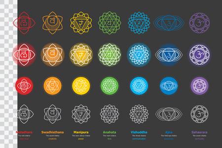 Sahasrara, Ajna, Vishuddha, Anahata, Manipura, Svadhisthana, Muladhara Used in alternative medicine - Ayurveda, also in Hinduism and Yoga
